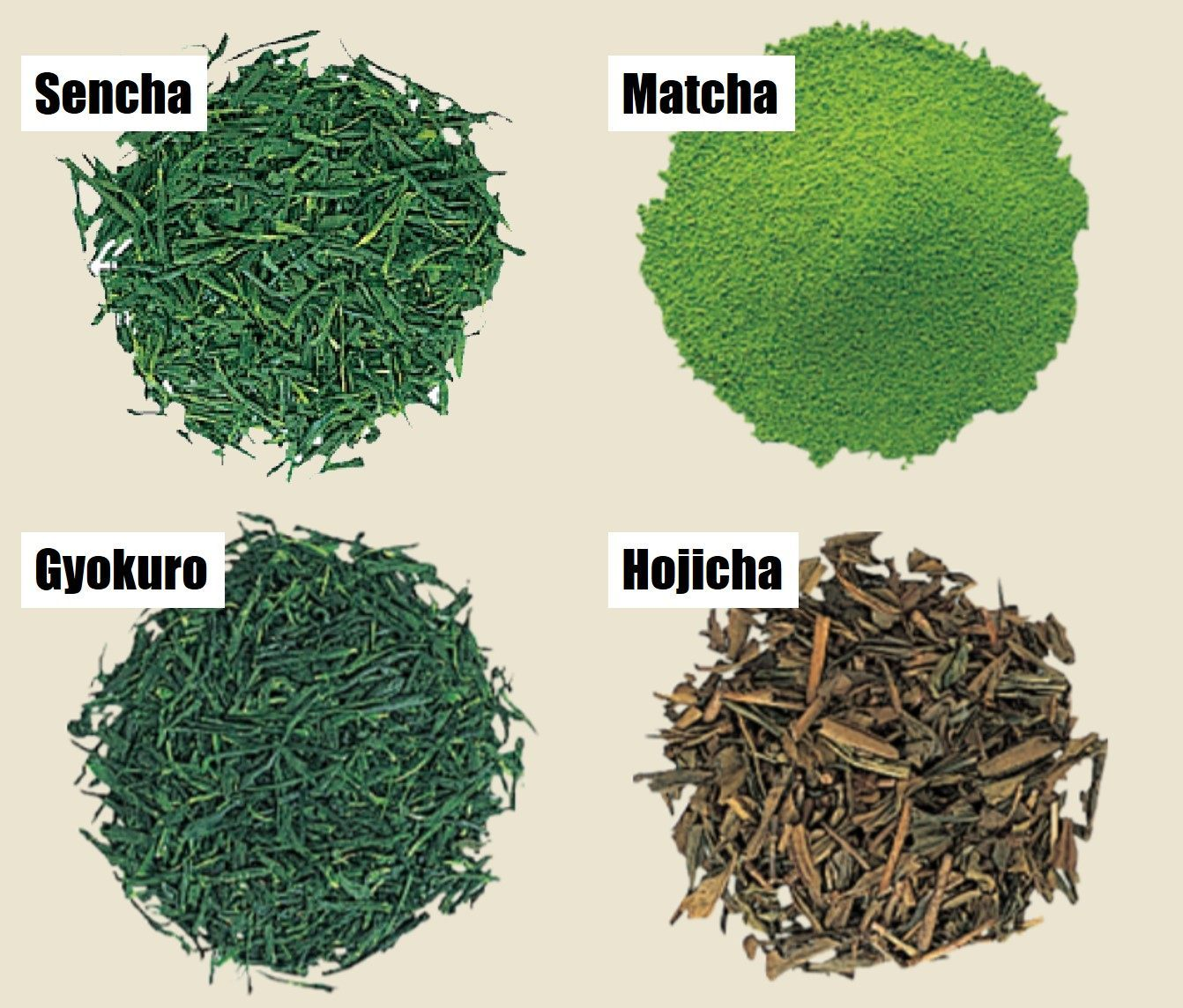 The same green tea has different names based on how it is made